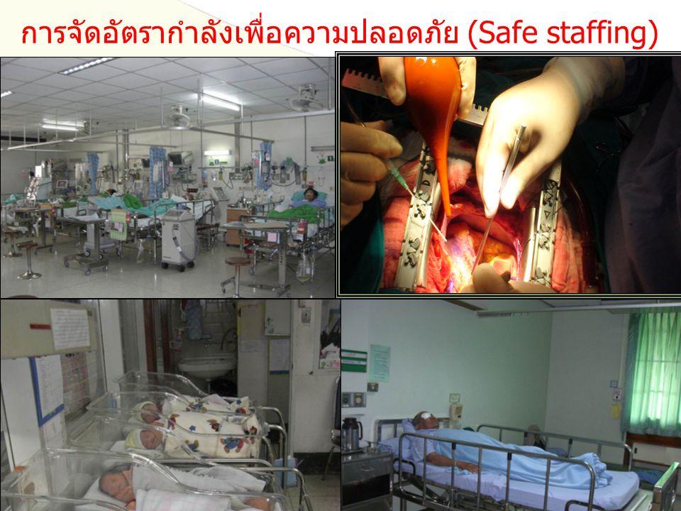 10 การจัดอัตรากำลังเพื่อความปลอดภัย (Safe staffing)