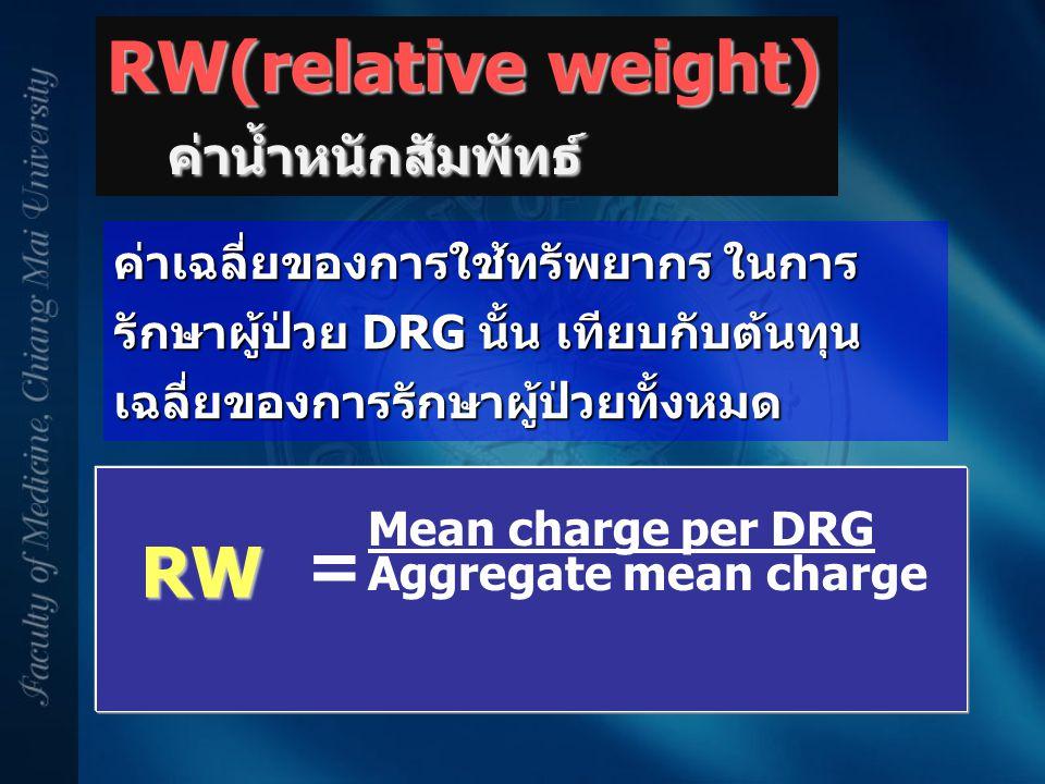 RW Mean charge per DRG Aggregate mean charge = ค่าเฉลี่ยของการใช้ทรัพยากร ในการ รักษาผู้ป่วย DRG นั้น เทียบกับต้นทุน เฉลี่ยของการรักษาผู้ป่วยทั้งหมด R