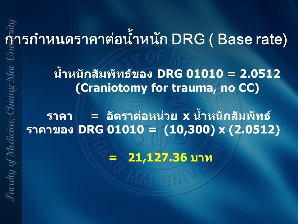 การกำหนดราคาต่อน้ำหนัก DRG ( Base rate) น้ำหนักสัมพัทธ์ของ DRG 01010 = 2.0512 (Craniotomy for trauma, no CC) ราคา = อัตราต่อหน่วย x น้ำหนักสัมพัทธ์ รา