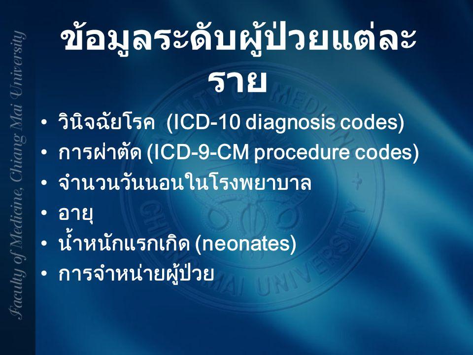 ข้อมูลระดับผู้ป่วยแต่ละ ราย วินิจฉัยโรค (ICD-10 diagnosis codes) การผ่าตัด (ICD-9-CM procedure codes) จำนวนวันนอนในโรงพยาบาล อายุ น้ำหนักแรกเกิด (neon