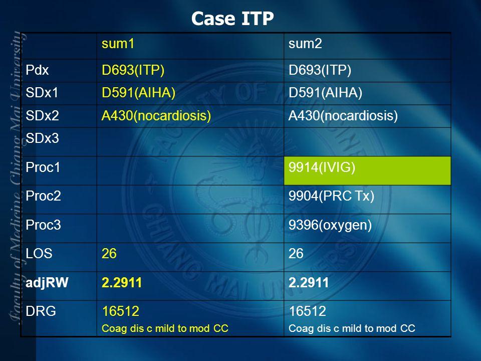 sum1sum2 PdxD693(ITP) SDx1D591(AIHA) SDx2A430(nocardiosis) SDx3 Proc19914(IVIG) Proc29904(PRC Tx) Proc39396(oxygen) LOS26 adjRW2.2911 DRG16512 Coag di