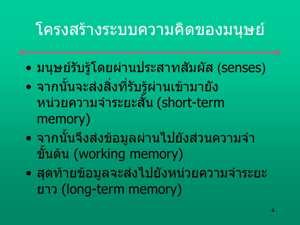 4 โครงสร้างระบบความคิดของมนุษย์ มนุษย์รับรู้โดยผ่านประสาทสัมผัส (senses) จากนั้นจะส่งสิ่งที่รับรู้ผ่านเข้ามายัง หน่วยความจำระยะสั้น (short-term memory