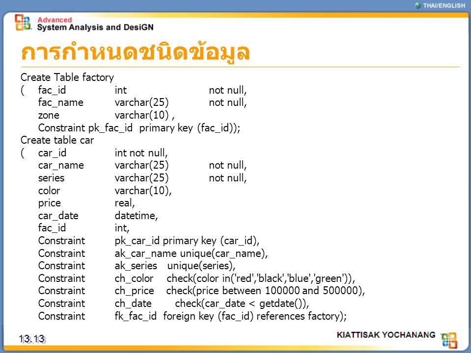 การกำหนดชนิดข้อมูล 13.13 Create Table factory ( fac_idint not null, fac_namevarchar(25) not null, zonevarchar(10), Constraint pk_fac_id primary key (f