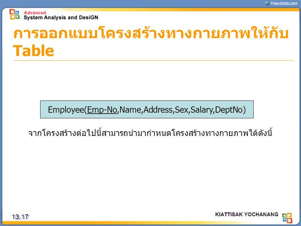 การออกแบบโครงสร้างทางกายภาพให้กับ Table 13.17 จากโครงสร้างต่อไปนี้สามารถนำมากำหนดโครงสร้างทางกายภาพได้ดังนี้ Employee(Emp-No,Name,Address,Sex,Salary,D