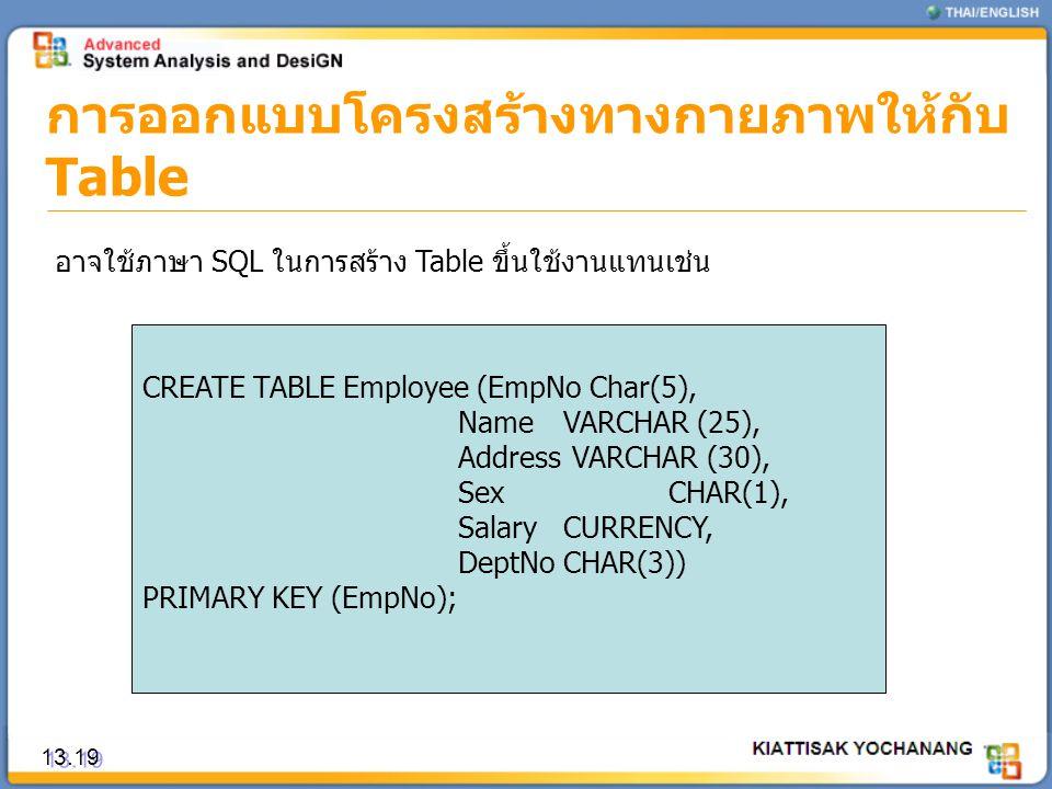 การออกแบบโครงสร้างทางกายภาพให้กับ Table 13.19 อาจใช้ภาษา SQL ในการสร้าง Table ขึ้นใช้งานแทนเช่น CREATE TABLE Employee (EmpNo Char(5), NameVARCHAR (25)