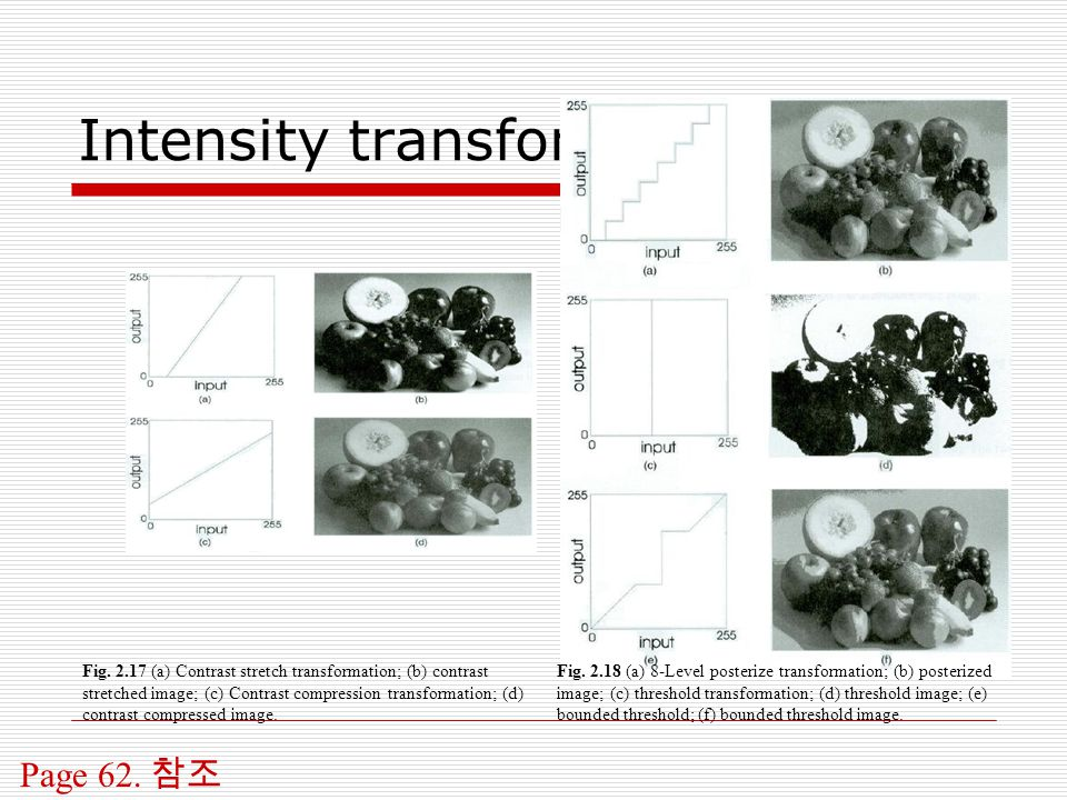 Intensity transformations Page 62.참조 Fig.