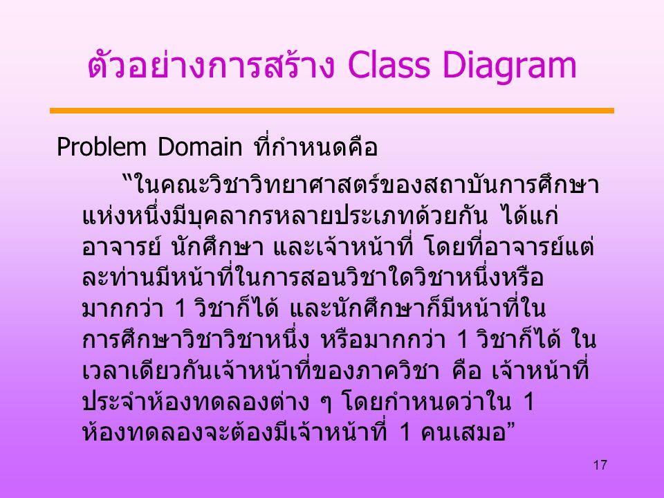 17 ตัวอย่างการสร้าง Class Diagram Problem Domain ที่กำหนดคือ ในคณะวิชาวิทยาศาสตร์ของสถาบันการศึกษา แห่งหนึ่งมีบุคลากรหลายประเภทด้วยกัน ได้แก่ อาจารย์ นักศึกษา และเจ้าหน้าที่ โดยที่อาจารย์แต่ ละท่านมีหน้าที่ในการสอนวิชาใดวิชาหนึ่งหรือ มากกว่า 1 วิชาก็ได้ และนักศึกษาก็มีหน้าที่ใน การศึกษาวิชาวิชาหนึ่ง หรือมากกว่า 1 วิชาก็ได้ ใน เวลาเดียวกันเจ้าหน้าที่ของภาควิชา คือ เจ้าหน้าที่ ประจำห้องทดลองต่าง ๆ โดยกำหนดว่าใน 1 ห้องทดลองจะต้องมีเจ้าหน้าที่ 1 คนเสมอ