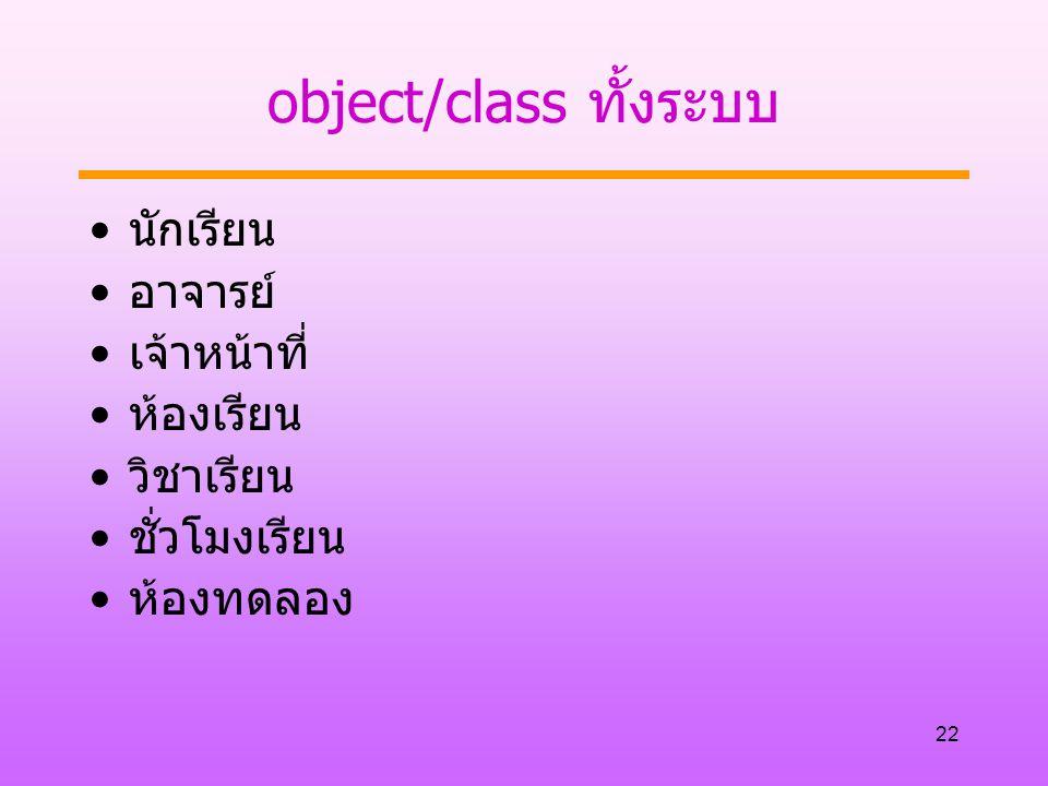 22 object/class ทั้งระบบ นักเรียน อาจารย์ เจ้าหน้าที่ ห้องเรียน วิชาเรียน ชั่วโมงเรียน ห้องทดลอง