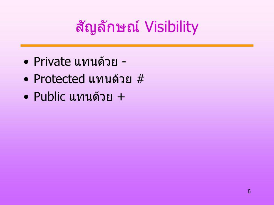 6 Visibility แบบ Public มองเห็นและเรียกใช้ได้โดยตรงจากภายนอก เข้าไปเปลี่ยนค่า อ่านค่า หรือเรียกใช้งานได้ ทันทีโดยอิสระจากภายนอก มักใช้กับ Functions มากกว่า Attributes จะใช้เครื่องหมาย (+) กำกับไว้ข้างหน้า