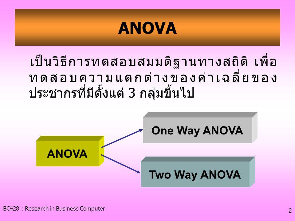 BC428 : Research in Business Computer 2 ANOVA เป็นวิธีการทดสอบสมมติฐานทางสถิติ เพื่อ ทดสอบความแตกต่างของค่าเฉลี่ยของ ประชากรที่มีตั้งแต่ 3 กลุ่มขึ้นไป ANOVA One Way ANOVA Two Way ANOVA
