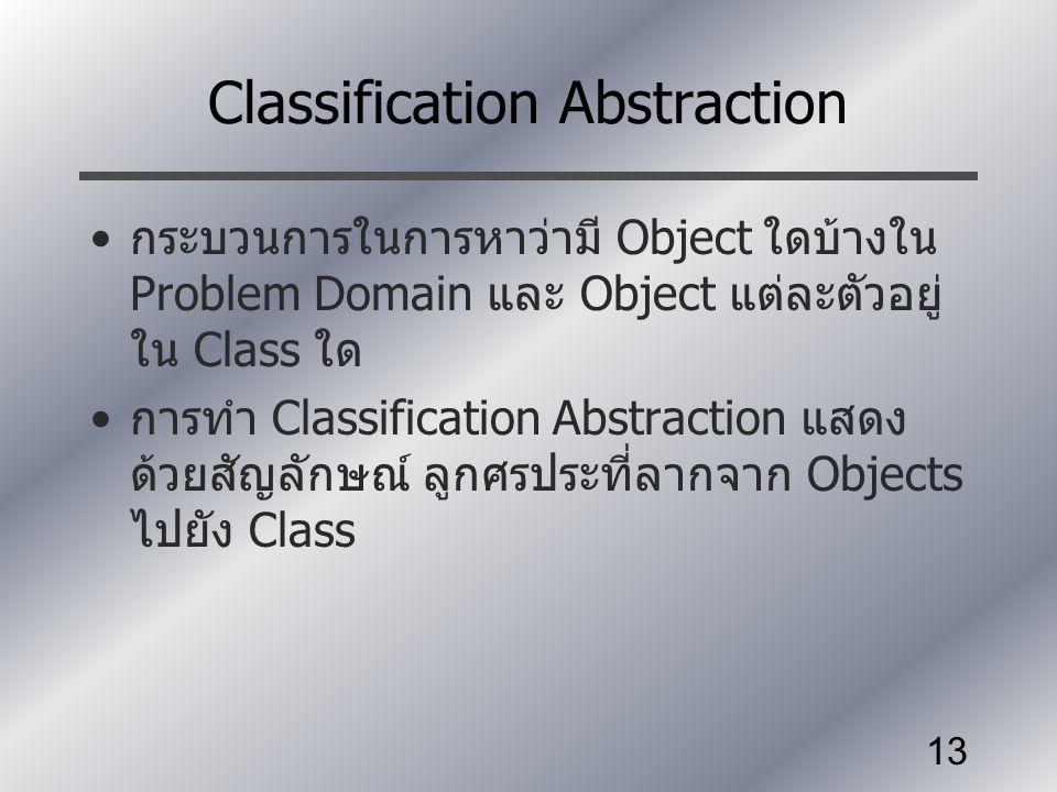 13 Classification Abstraction กระบวนการในการหาว่ามี Object ใดบ้างใน Problem Domain และ Object แต่ละตัวอยู่ ใน Class ใด การทำ Classification Abstractio