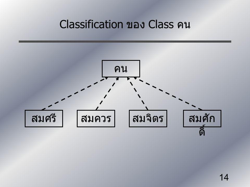 14 Classification ของ Class คน คน สมศรีสมควรสมจิตรสมศัก ดิ์