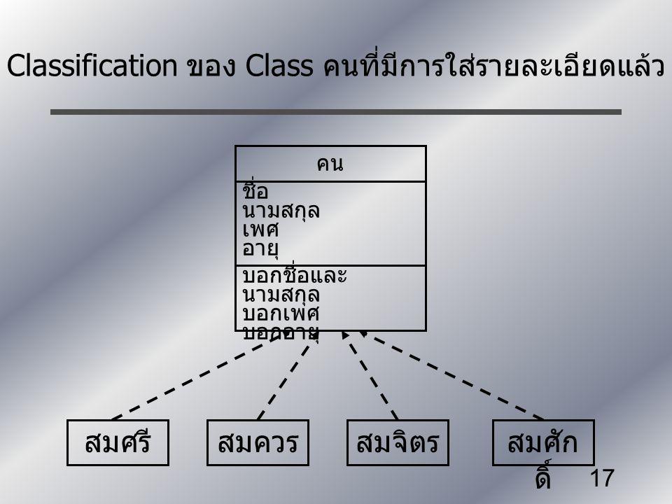 17 Classification ของ Class คนที่มีการใส่รายละเอียดแล้ว สมศรีสมควรสมจิตรสมศัก ดิ์ คน ชื่อ นามสกุล เพศ อายุ บอกชื่อและ นามสกุล บอกเพศ บอกอายุ