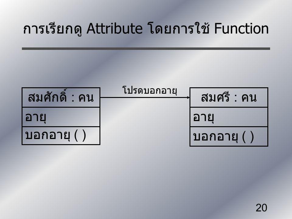 20 การเรียกดู Attribute โดยการใช้ Function สมศักดิ์ : คน อายุ บอกอายุ ( ) สมศรี : คน อายุ บอกอายุ ( ) โปรดบอกอายุ