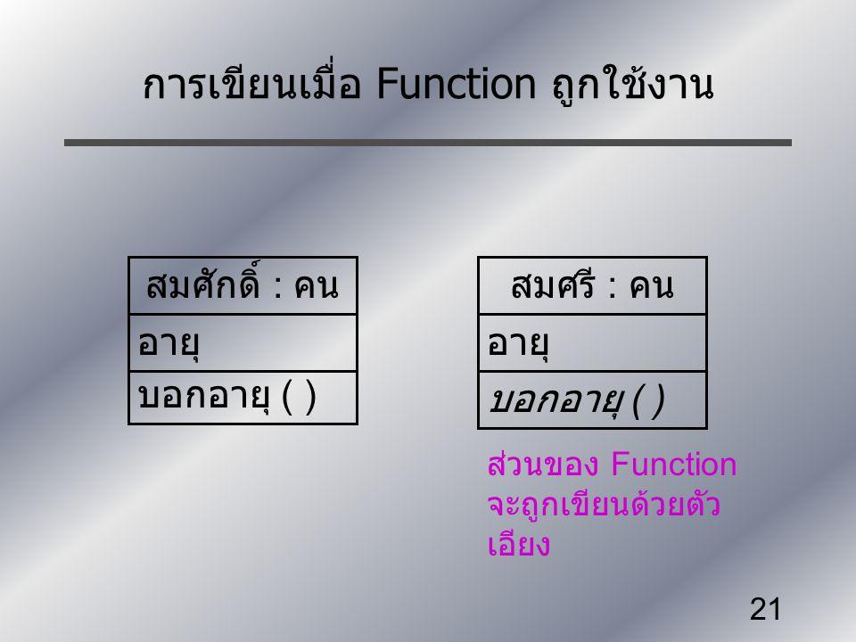 21 การเขียนเมื่อ Function ถูกใช้งาน สมศักดิ์ : คน อายุ บอกอายุ ( ) สมศรี : คน อายุ บอกอายุ ( ) ส่วนของ Function จะถูกเขียนด้วยตัว เอียง