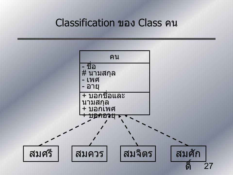 27 Classification ของ Class คน สมศรีสมควรสมจิตรสมศัก ดิ์ คน - ชื่อ # นามสกุล - เพศ - อายุ + บอกชื่อและ นามสกุล + บอกเพศ + บอกอายุ