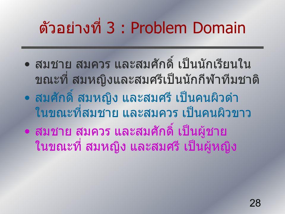 28 ตัวอย่างที่ 3 : Problem Domain สมชาย สมควร และสมศักดิ์ เป็นนักเรียนใน ขณะที่ สมหญิงและสมศรีเป็นนักกีฬาทีมชาติ สมศักดิ์ สมหญิง และสมศรี เป็นคนผิวดำ