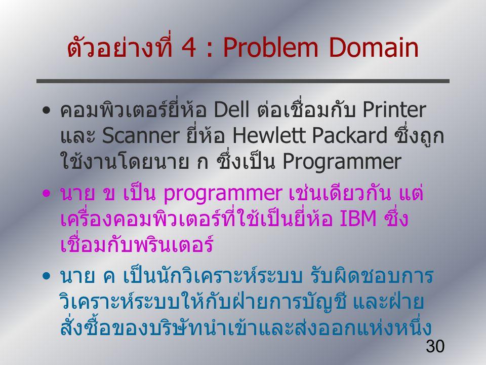 30 ตัวอย่างที่ 4 : Problem Domain คอมพิวเตอร์ยี่ห้อ Dell ต่อเชื่อมกับ Printer และ Scanner ยี่ห้อ Hewlett Packard ซึ่งถูก ใช้งานโดยนาย ก ซึ่งเป็น Progr