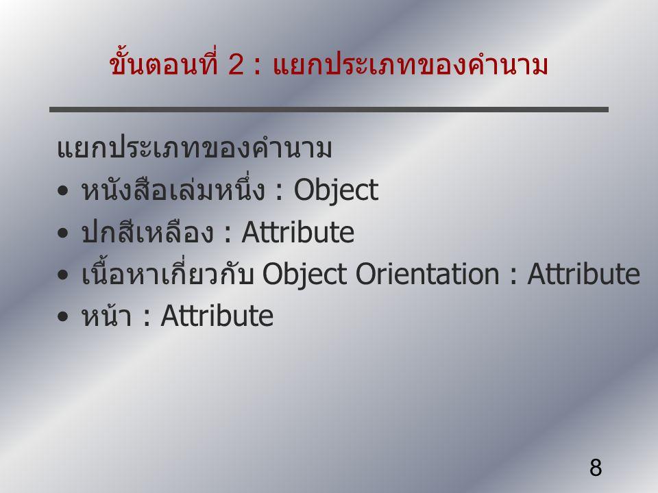 8 ขั้นตอนที่ 2 : แยกประเภทของคำนาม แยกประเภทของคำนาม หนังสือเล่มหนึ่ง : Object ปกสีเหลือง : Attribute เนื้อหาเกี่ยวกับ Object Orientation : Attribute