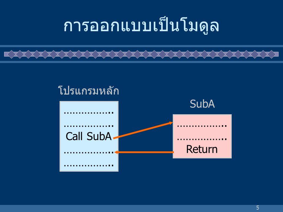 5 การออกแบบเป็นโมดูล …………….. Call SubA …………….. Return โปรแกรมหลัก SubA