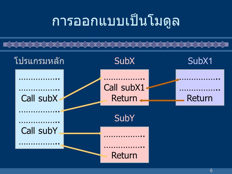 6 การออกแบบเป็นโมดูล …………….. Call subX …………….. Call subY …………….. Call subX1 Return โปรแกรมหลักSubX …………….. Return SubY …………….. Return SubX1