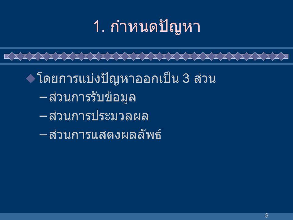 8 1. กำหนดปัญหา  โดยการแบ่งปัญหาออกเป็น 3 ส่วน –ส่วนการรับข้อมูล –ส่วนการประมวลผล –ส่วนการแสดงผลลัพธ์
