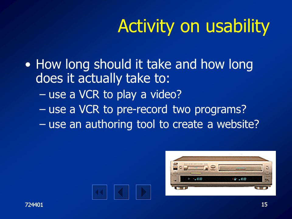 72440115 Activity on usability How long should it take and how long does it actually take to: –use a VCR to play a video? –use a VCR to pre-record two