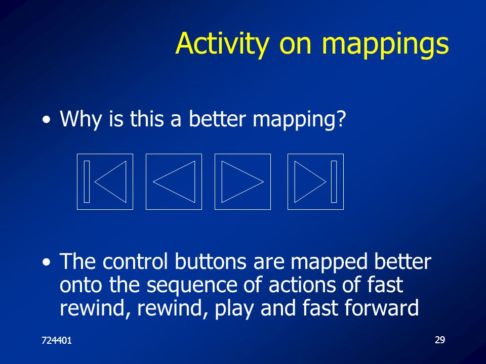 72440129 Activity on mappings Why is this a better mapping? The control buttons are mapped better onto the sequence of actions of fast rewind, rewind,