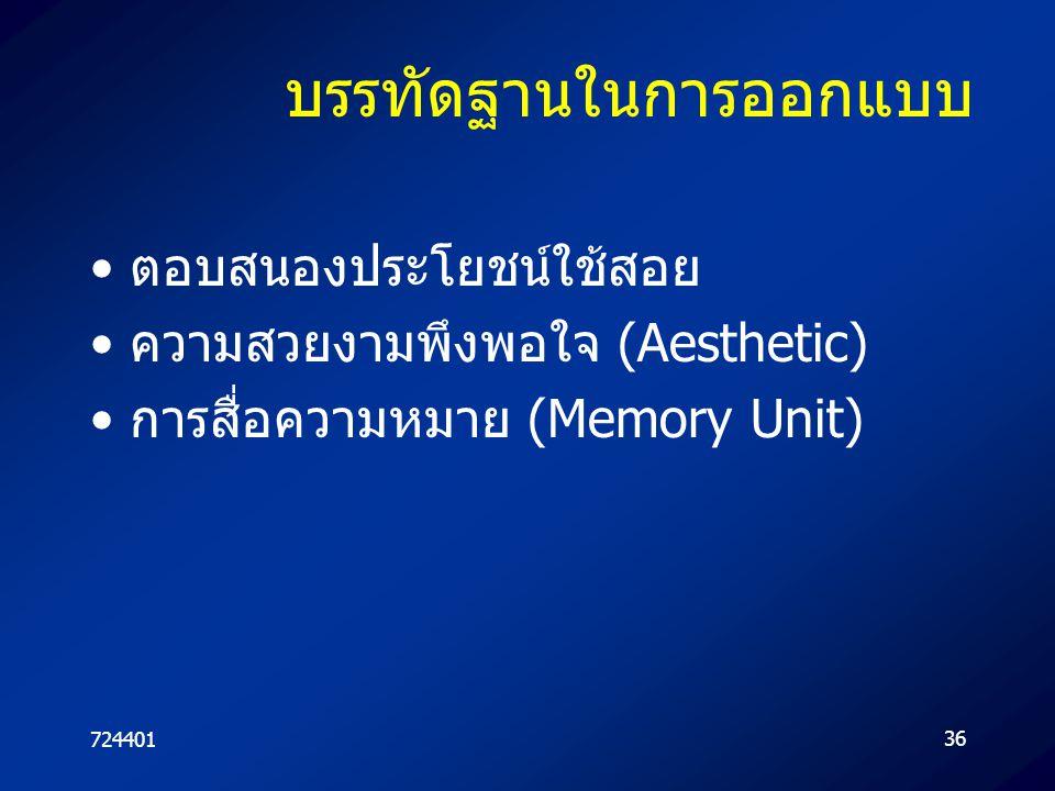 72440136 บรรทัดฐานในการออกแบบ ตอบสนองประโยชน์ใช้สอย ความสวยงามพึงพอใจ (Aesthetic) การสื่อความหมาย (Memory Unit)