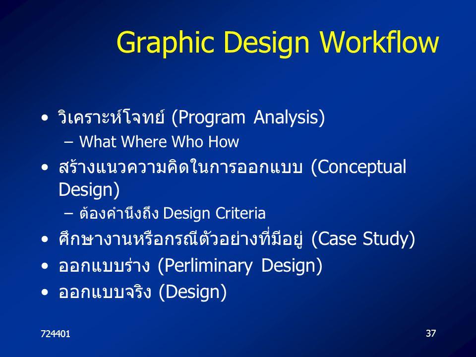 72440137 Graphic Design Workflow วิเคราะห์โจทย์ (Program Analysis) –What Where Who How สร้างแนวความคิดในการออกแบบ (Conceptual Design) –ต้องคำนึงถึง De