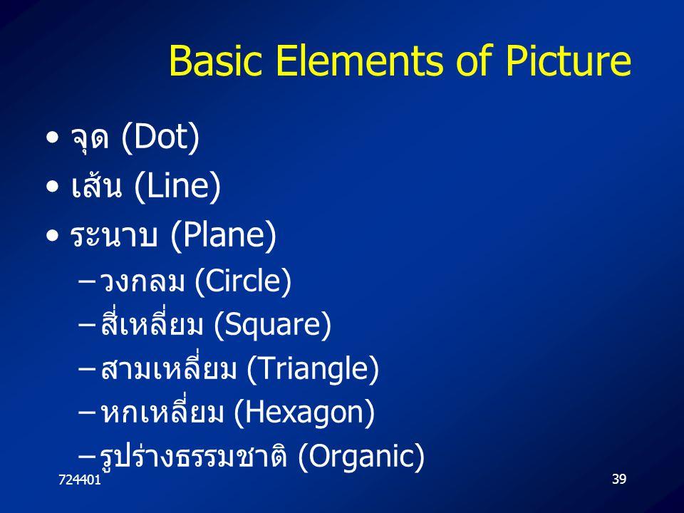 72440139 Basic Elements of Picture จุด (Dot) เส้น (Line) ระนาบ (Plane) –วงกลม (Circle) –สี่เหลี่ยม (Square) –สามเหลี่ยม (Triangle) –หกเหลี่ยม (Hexagon