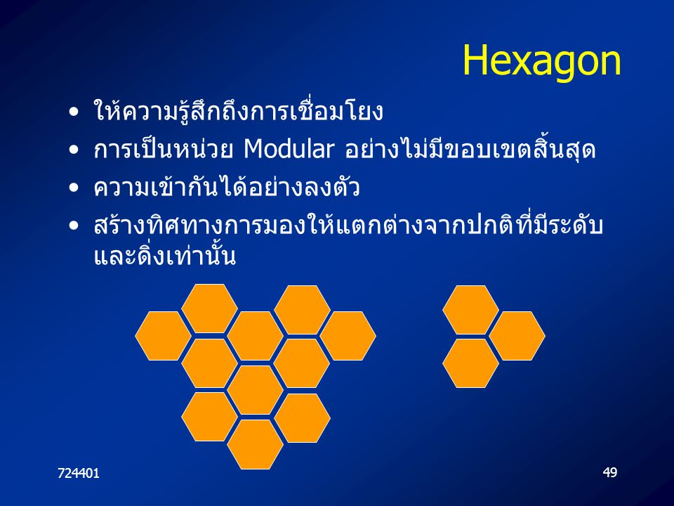 72440149 Hexagon ให้ความรู้สึกถึงการเชื่อมโยง การเป็นหน่วย Modular อย่างไม่มีขอบเขตสิ้นสุด ความเข้ากันได้อย่างลงตัว สร้างทิศทางการมองให้แตกต่างจากปกติ