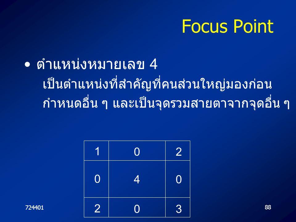 72440188 Focus Point ตำแหน่งหมายเลข 4 เป็นตำแหน่งที่สำคัญที่คนส่วนใหญ่มองก่อน กำหนดอื่น ๆ และเป็นจุดรวมสายตาจากจุดอื่น ๆ 4 0 0 0 1 2 0 2 3