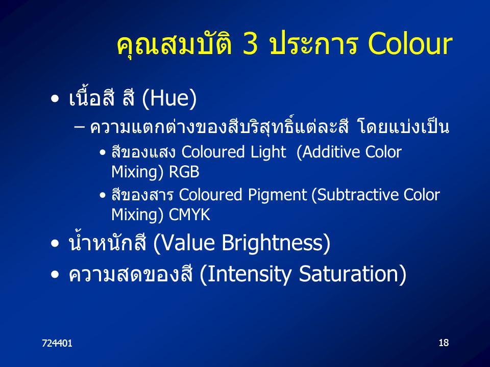 72440118 คุณสมบัติ 3 ประการ Colour เนื้อสี สี (Hue) –ความแตกต่างของสีบริสุทธิ์แต่ละสี โดยแบ่งเป็น สีของแสง Coloured Light (Additive Color Mixing) RGB