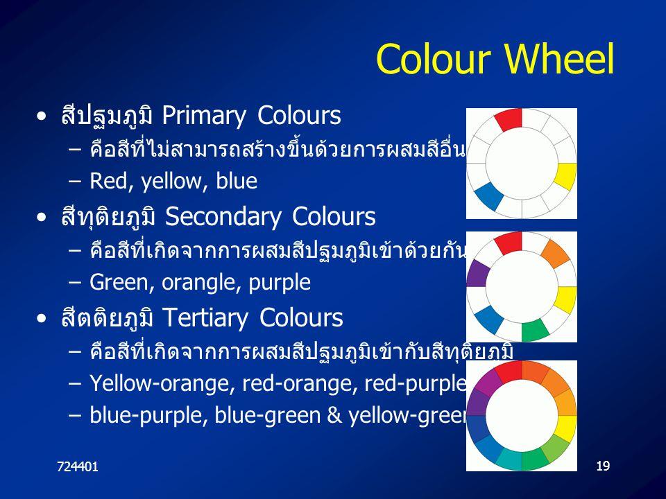 72440119 Colour Wheel สีปฐมภูมิ Primary Colours – คือสีที่ไม่สามารถสร้างขึ้นด้วยการผสมสีอื่นใด –Red, yellow, blue สีทุติยภูมิ Secondary Colours – คือส