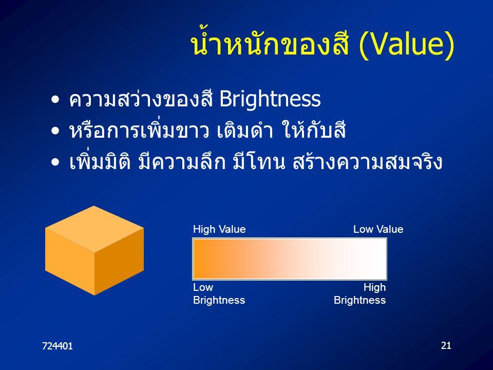 72440121 น้ำหนักของสี (Value) ความสว่างของสี Brightness หรือการเพิ่มขาว เติมดำ ให้กับสี เพิ่มมิติ มีความลึก มีโทน สร้างความสมจริง Low ValueHigh Value