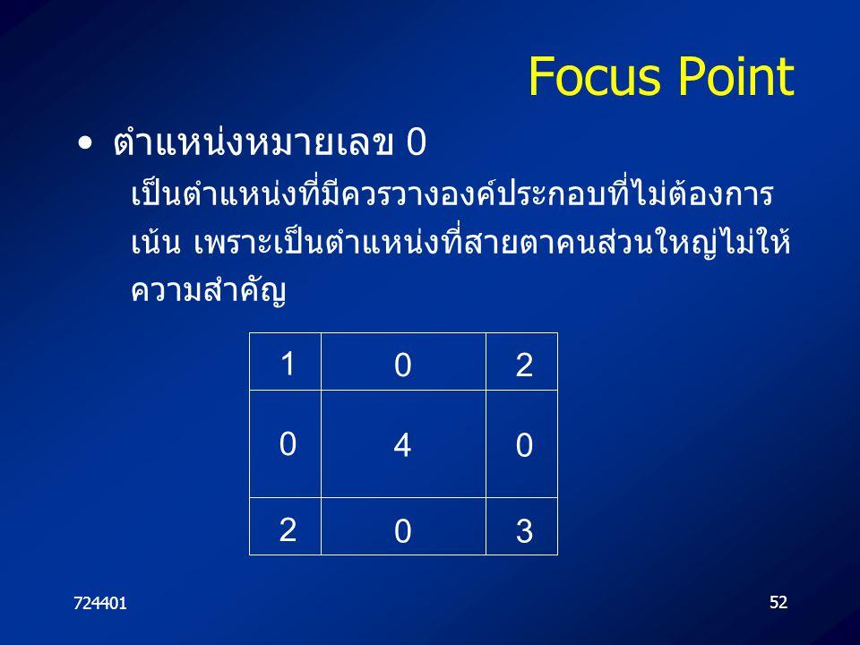 72440152 Focus Point ตำแหน่งหมายเลข 0 เป็นตำแหน่งที่มีควรวางองค์ประกอบที่ไม่ต้องการ เน้น เพราะเป็นตำแหน่งที่สายตาคนส่วนใหญ่ไม่ให้ ความสำคัญ 4 0 0 0 1