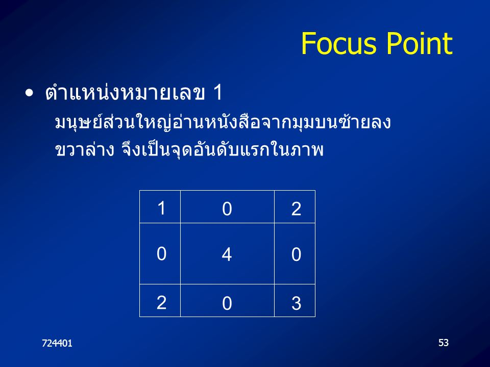 72440153 Focus Point ตำแหน่งหมายเลข 1 มนุษย์ส่วนใหญ่อ่านหนังสือจากมุมบนซ้ายลง ขวาล่าง จึงเป็นจุดอันดับแรกในภาพ 4 0 0 0 1 2 0 2 3