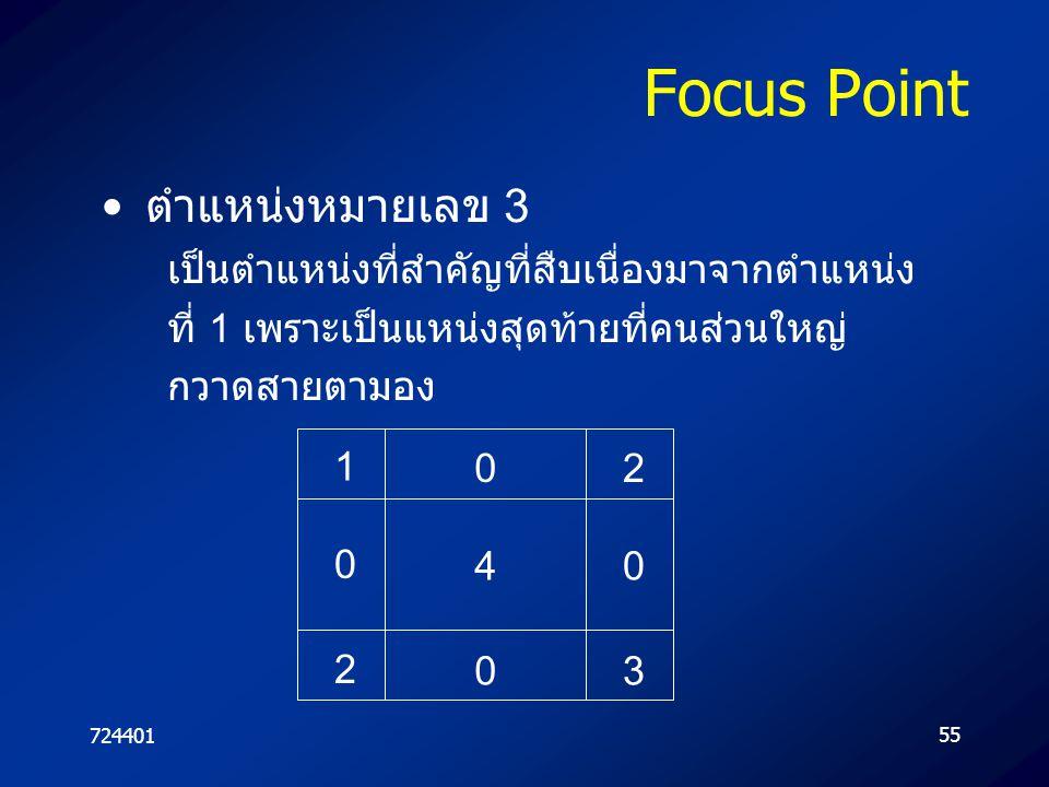 72440155 Focus Point ตำแหน่งหมายเลข 3 เป็นตำแหน่งที่สำคัญที่สืบเนื่องมาจากตำแหน่ง ที่ 1 เพราะเป็นแหน่งสุดท้ายที่คนส่วนใหญ่ กวาดสายตามอง 4 0 0 0 1 2 0