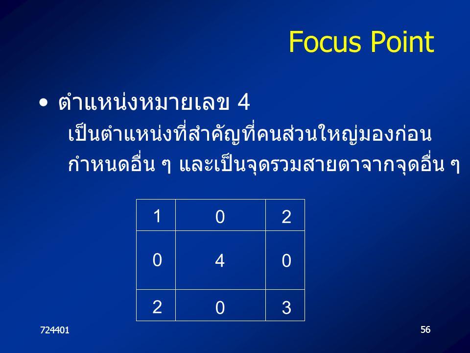 72440156 Focus Point ตำแหน่งหมายเลข 4 เป็นตำแหน่งที่สำคัญที่คนส่วนใหญ่มองก่อน กำหนดอื่น ๆ และเป็นจุดรวมสายตาจากจุดอื่น ๆ 4 0 0 0 1 2 0 2 3