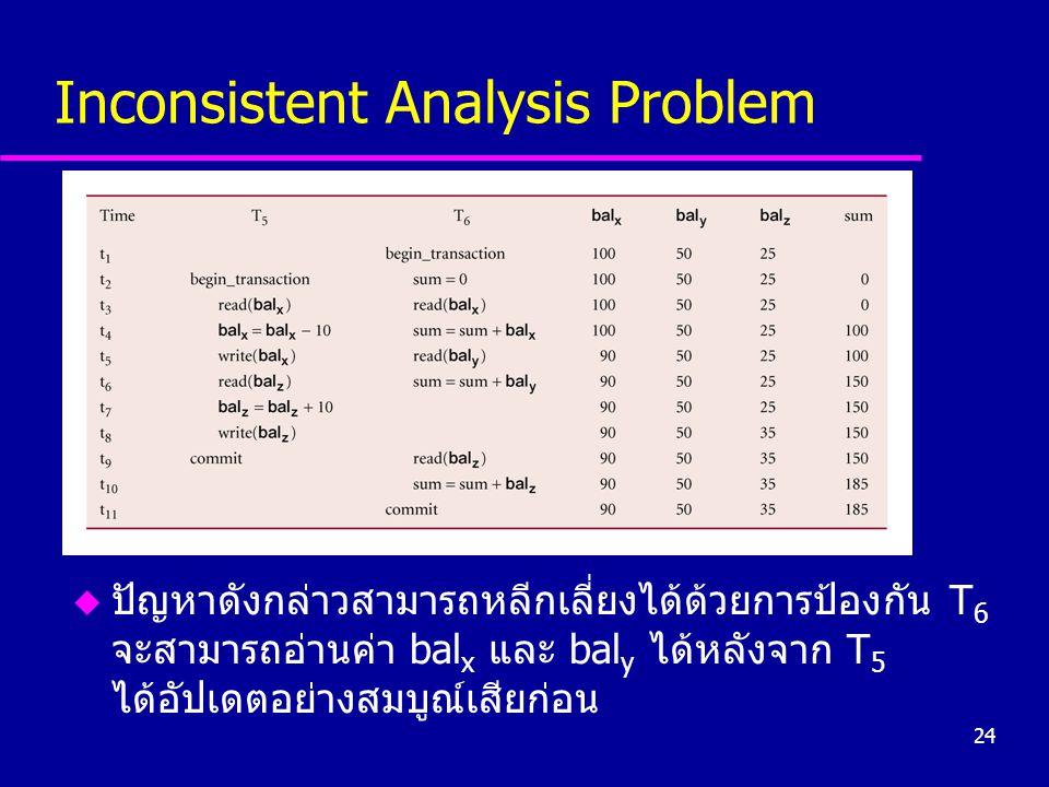 24 Inconsistent Analysis Problem u ปัญหาดังกล่าวสามารถหลีกเลี่ยงได้ด้วยการป้องกัน T 6 จะสามารถอ่านค่า bal x และ bal y ได้หลังจาก T 5 ได้อัปเดตอย่างสมบ