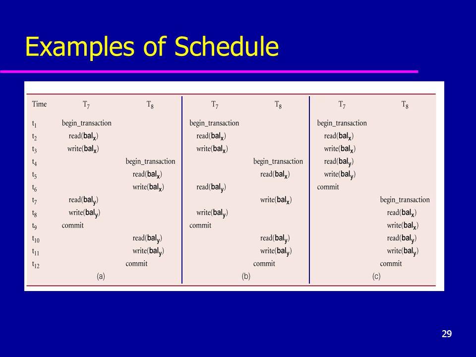 29 Examples of Schedule