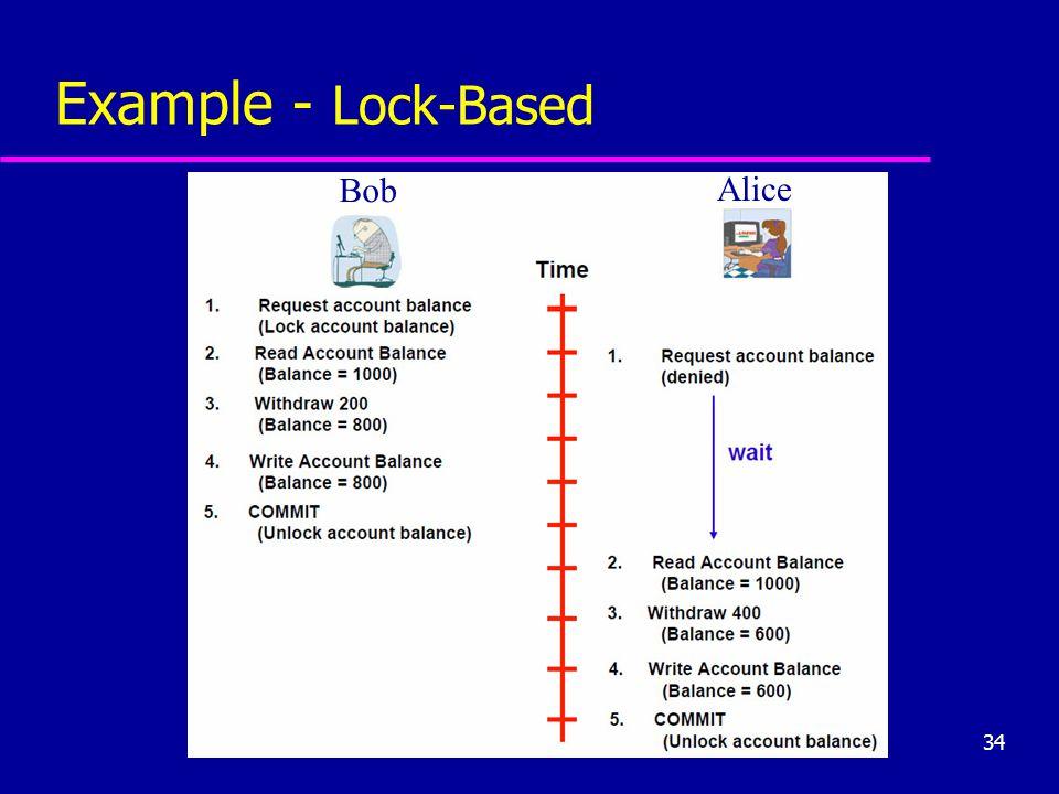 34 Example - Lock-Based Bob Alice