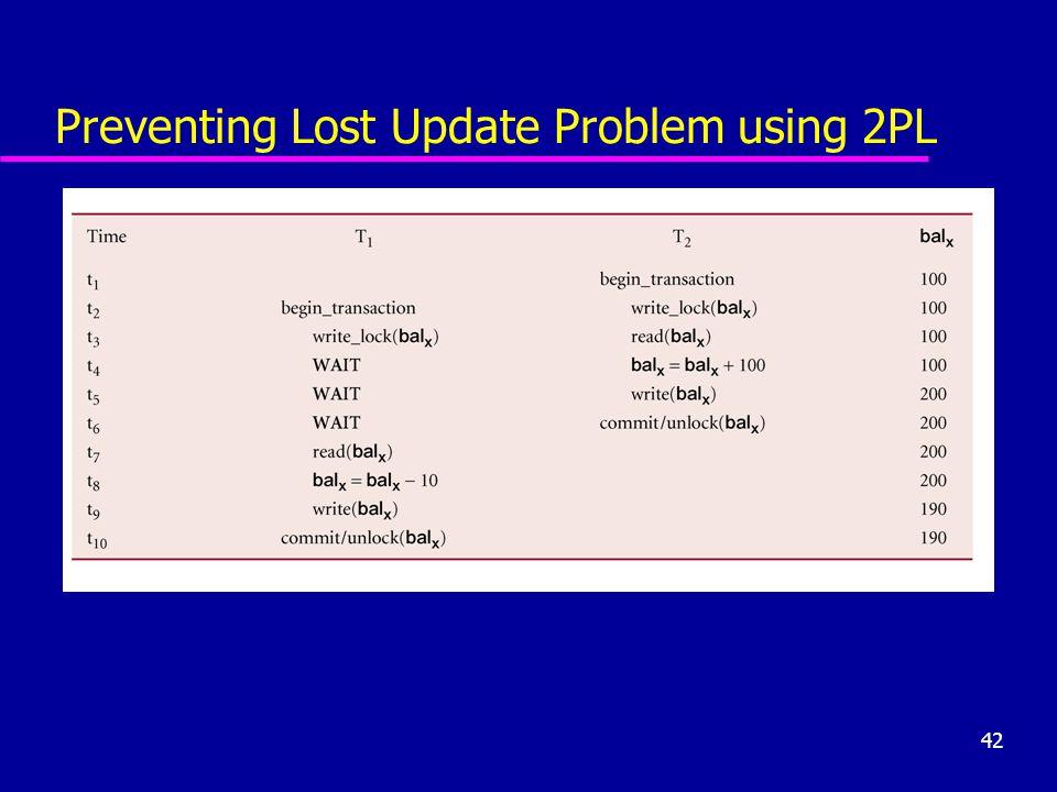 42 Preventing Lost Update Problem using 2PL