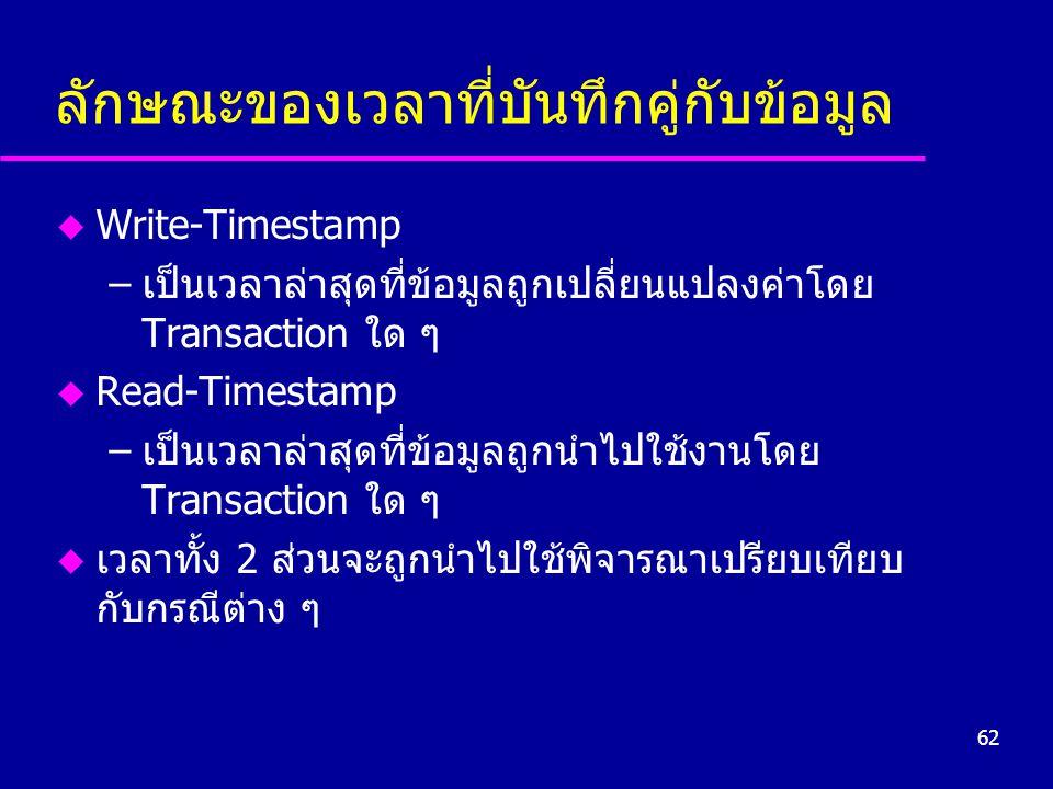 62 ลักษณะของเวลาที่บันทึกคู่กับข้อมูล u Write-Timestamp –เป็นเวลาล่าสุดที่ข้อมูลถูกเปลี่ยนแปลงค่าโดย Transaction ใด ๆ u Read-Timestamp –เป็นเวลาล่าสุด