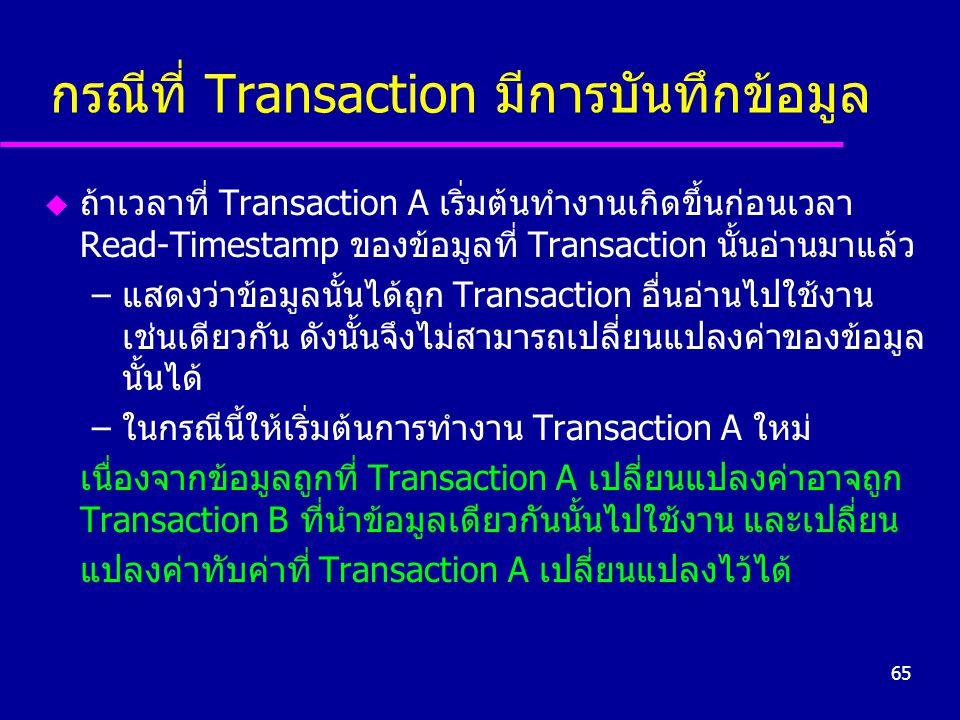 65 กรณีที่ Transaction มีการบันทึกข้อมูล u ถ้าเวลาที่ Transaction A เริ่มต้นทำงานเกิดขึ้นก่อนเวลา Read-Timestamp ของข้อมูลที่ Transaction นั้นอ่านมาแล