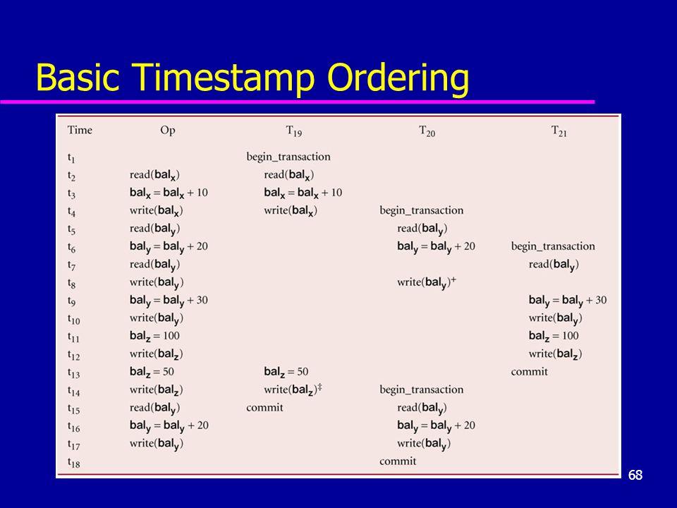 68 Basic Timestamp Ordering