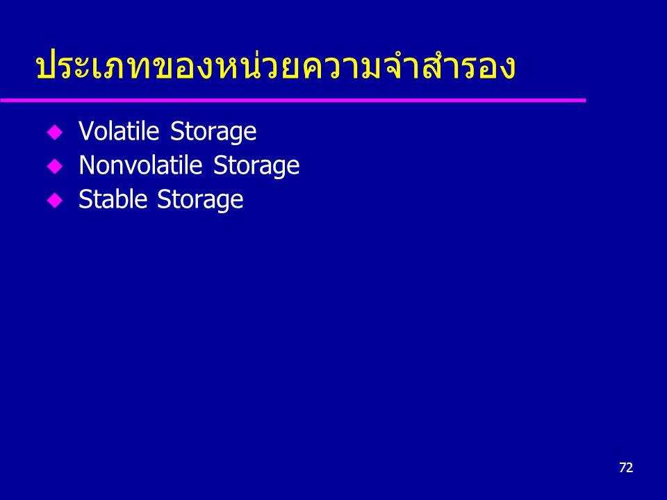 72 ประเภทของหน่วยความจำสำรอง u Volatile Storage u Nonvolatile Storage u Stable Storage