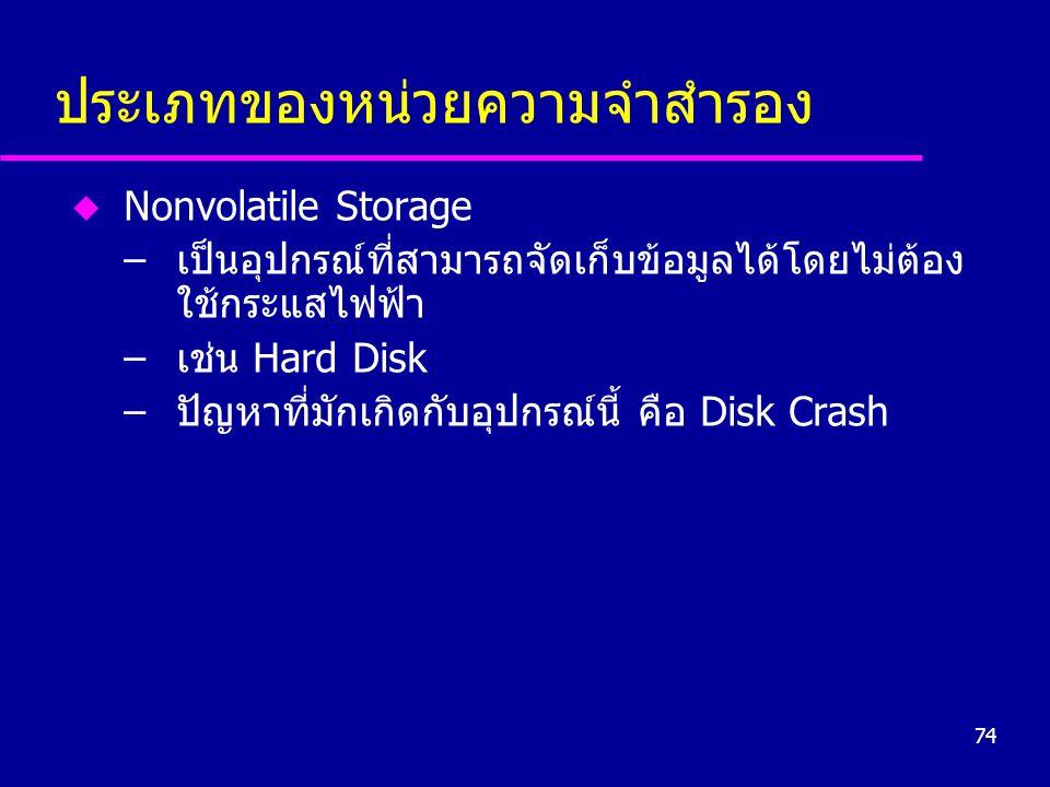 74 ประเภทของหน่วยความจำสำรอง u Nonvolatile Storage –เป็นอุปกรณ์ที่สามารถจัดเก็บข้อมูลได้โดยไม่ต้อง ใช้กระแสไฟฟ้า –เช่น Hard Disk –ปัญหาที่มักเกิดกับอุ