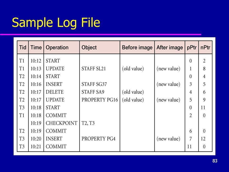 83 Sample Log File